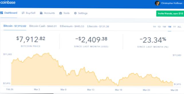 Ce este Bitcoin – tot ce trebuie să știi