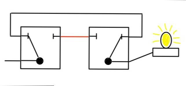 Kako mogu spojiti 3-putnu sklopku